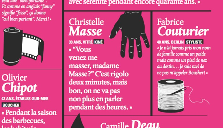 Madame Piquemal est infirmière, monsieur Boncœur, cardiologue : les plus beaux aptonymes de France